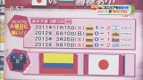 Japanese TV Show: Japan Will Win World Cup Match Because Colombia Tend to Lose on Tuesdays